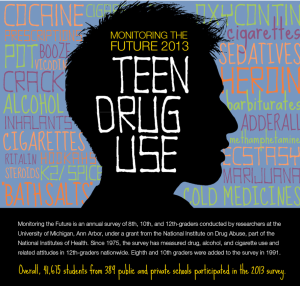 Teen_Drug_Use
